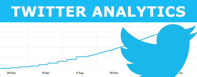 Twitter analytics consulting